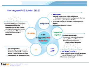 New Integrated POS Solution  ZEUS